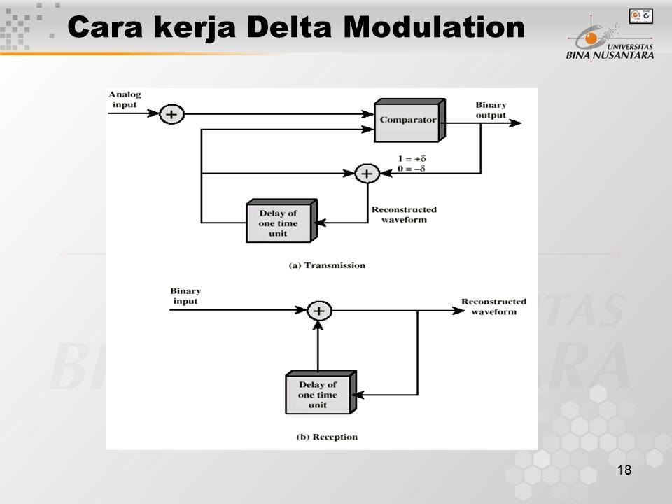 18 Cara kerja Delta Modulation