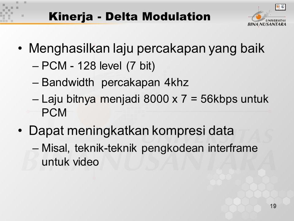 19 Kinerja - Delta Modulation Menghasilkan laju percakapan yang baik –PCM - 128 level (7 bit) –Bandwidth percakapan 4khz –Laju bitnya menjadi 8000 x 7