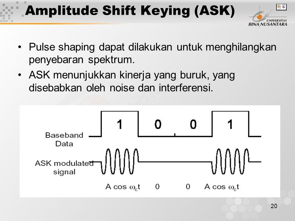 20 Amplitude Shift Keying (ASK) Pulse shaping dapat dilakukan untuk menghilangkan penyebaran spektrum. ASK menunjukkan kinerja yang buruk, yang diseba