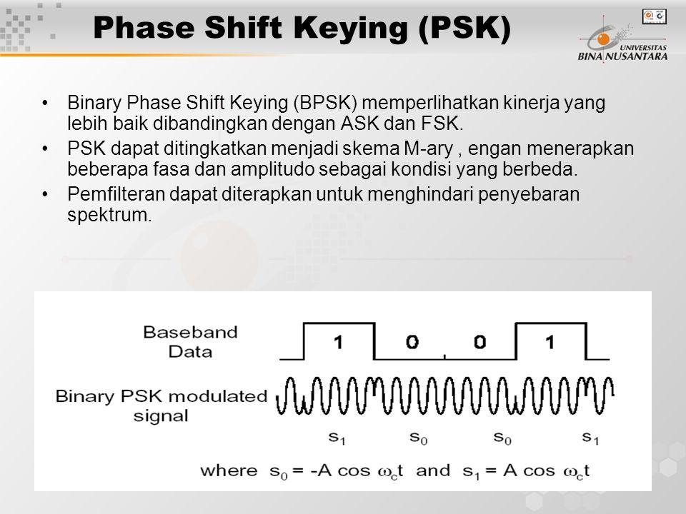 22 Phase Shift Keying (PSK) Binary Phase Shift Keying (BPSK) memperlihatkan kinerja yang lebih baik dibandingkan dengan ASK dan FSK. PSK dapat ditingk
