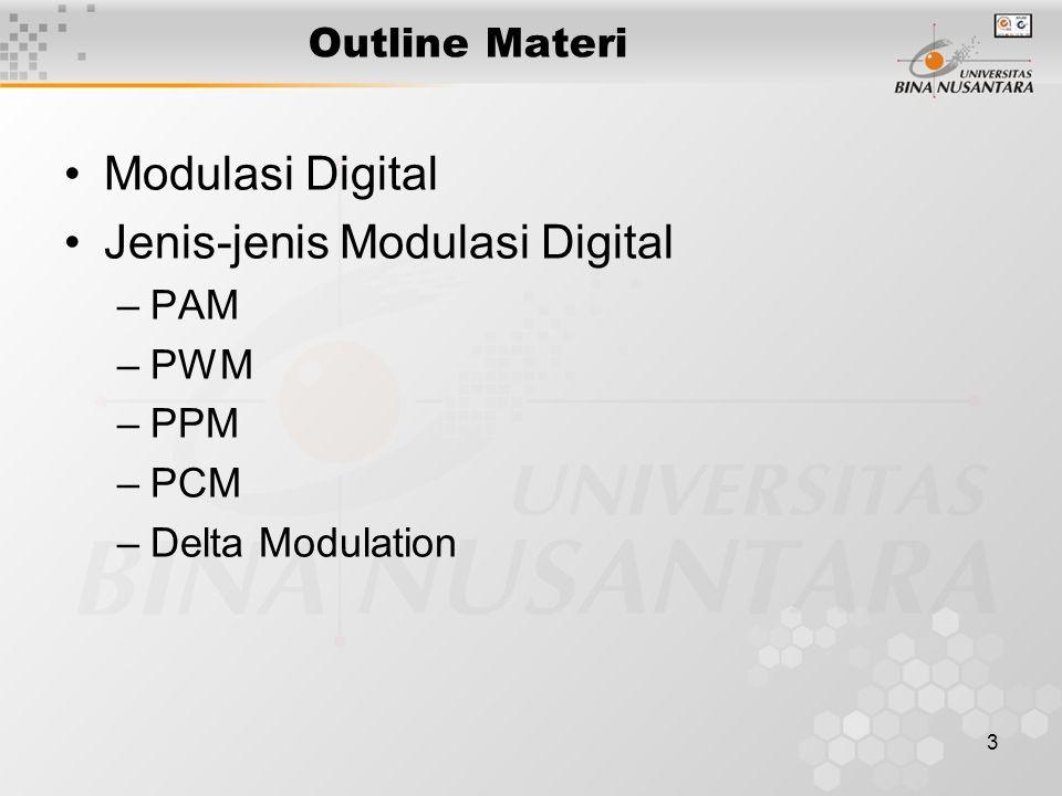 3 Outline Materi Modulasi Digital Jenis-jenis Modulasi Digital –PAM –PWM –PPM –PCM –Delta Modulation