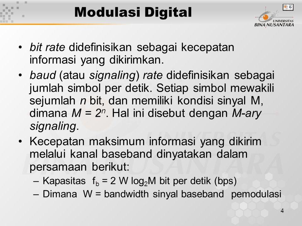 4 Modulasi Digital bit rate didefinisikan sebagai kecepatan informasi yang dikirimkan. baud (atau signaling) rate didefinisikan sebagai jumlah simbol