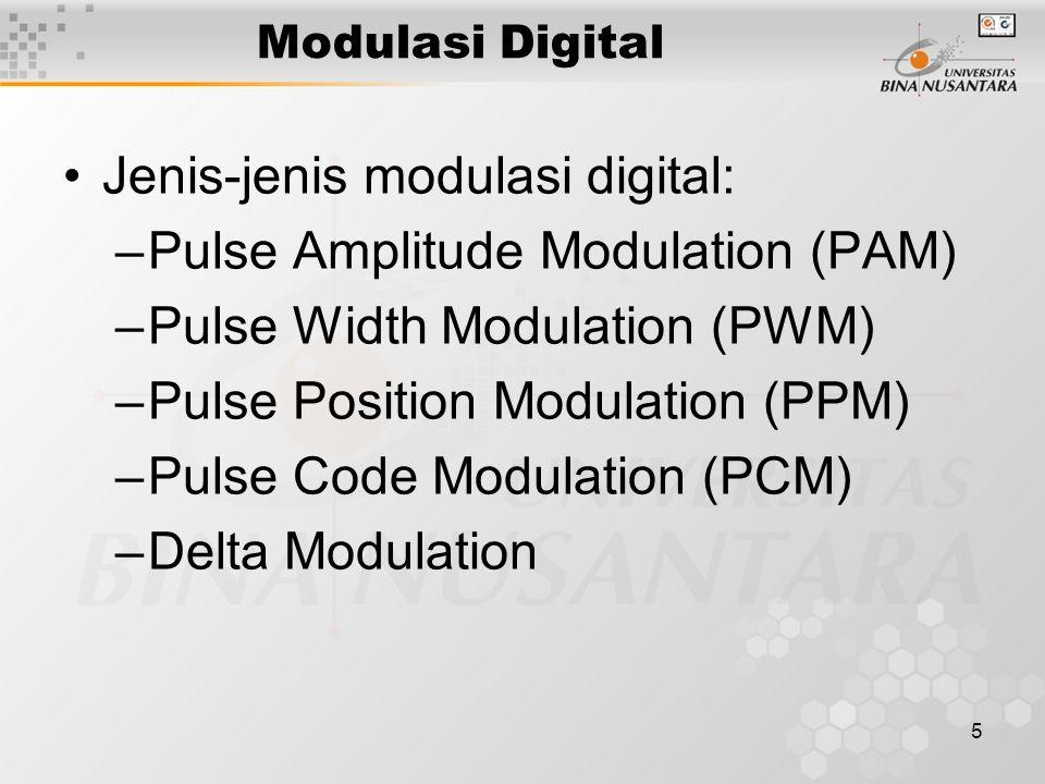 5 Modulasi Digital Jenis-jenis modulasi digital: –Pulse Amplitude Modulation (PAM) –Pulse Width Modulation (PWM) –Pulse Position Modulation (PPM) –Pul