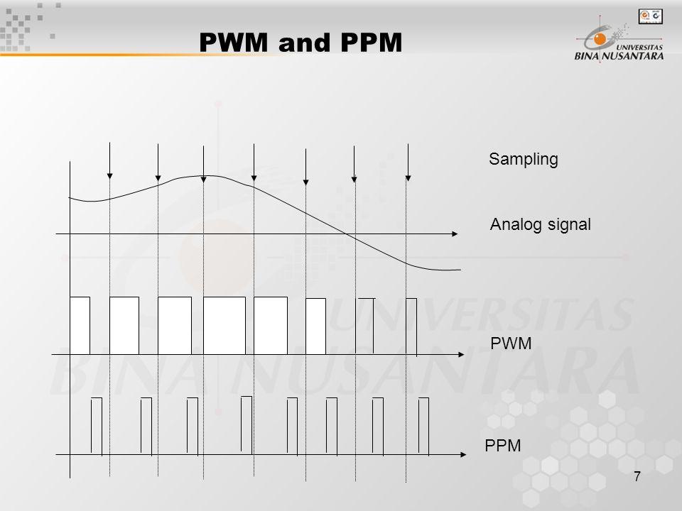 28 Modulation Format Bandwidth Efficiency (C/B) Log 2 (C/B)Error Free Eb/No 16 PSK4218 dB 16 QAM4215 dB 8 PSK31.58514.5 dB 4 PSK2110.1 dB 4 QAM2110.1 dB BFSK1013 dB BPSK1010.5 dB Perbandingan jenis-jensi modulasi