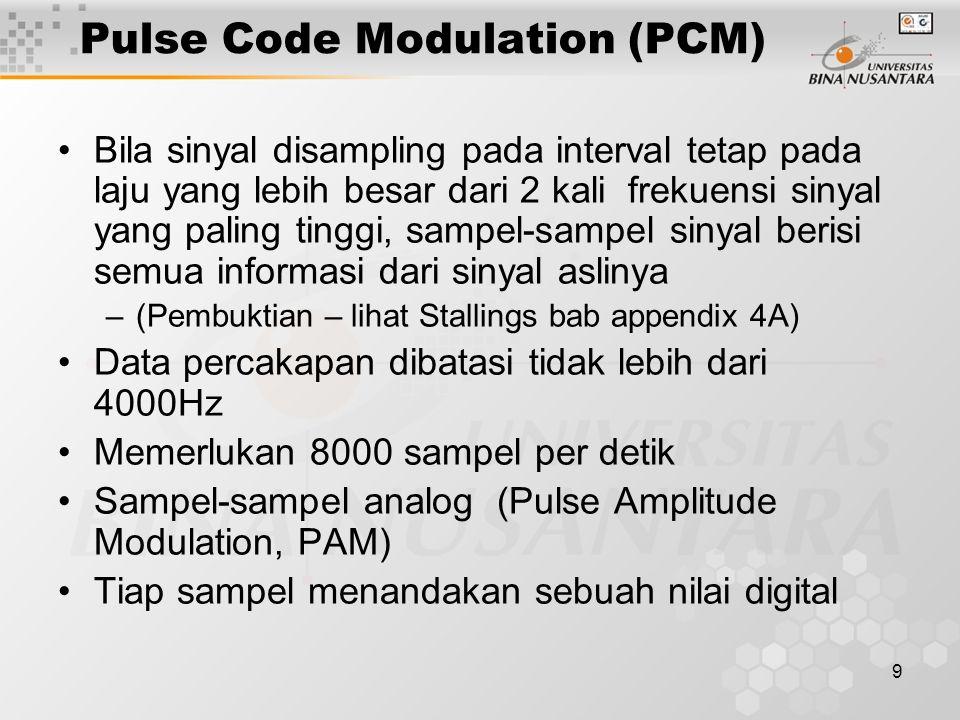 10 Pulse Code Modulation (PCM) 4 bit sistem memberikan 16 level Kuantisasi –Kuantisasi 'error' atau noise –Approksimasi berarti dimungkinkan untuk mendapatkan aslinya secara tepat 8 bit sampel memberikan 256 level Kualitasnya dapat dibandingkan dengan transmisi analog 8000 sampel per detik untuk 8 bit masing- masing memberikan 64 kbps