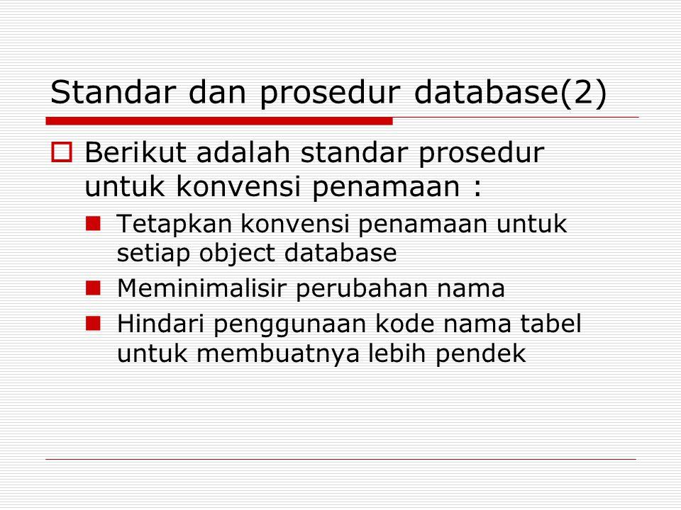 Standar dan prosedur database(2)  Berikut adalah standar prosedur untuk konvensi penamaan : Tetapkan konvensi penamaan untuk setiap object database Meminimalisir perubahan nama Hindari penggunaan kode nama tabel untuk membuatnya lebih pendek