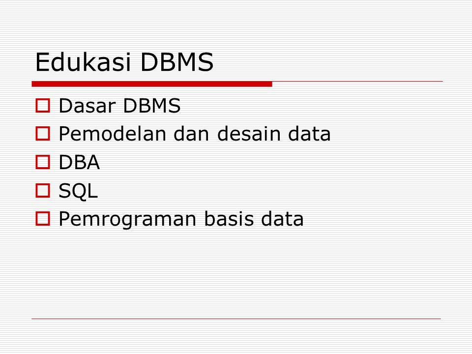 Edukasi DBMS  Dasar DBMS  Pemodelan dan desain data  DBA  SQL  Pemrograman basis data