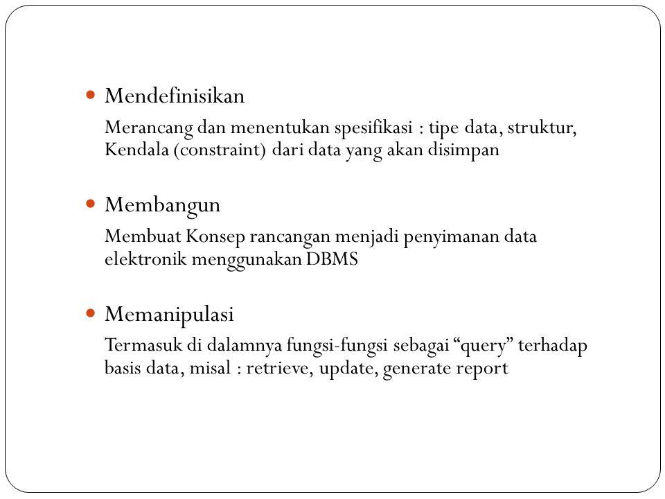 Mendefinisikan Merancang dan menentukan spesifikasi : tipe data, struktur, Kendala (constraint) dari data yang akan disimpan Membangun Membuat Konsep rancangan menjadi penyimanan data elektronik menggunakan DBMS Memanipulasi Termasuk di dalamnya fungsi-fungsi sebagai query terhadap basis data, misal : retrieve, update, generate report