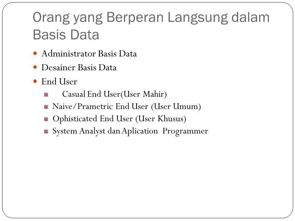 Orang yang Berperan Langsung dalam Basis Data Administrator Basis Data Desainer Basis Data End User Casual End User(User Mahir) Naive/Prametric End User (User Umum) Ophisticated End User (User Khusus) System Analyst dan Aplication Programmer