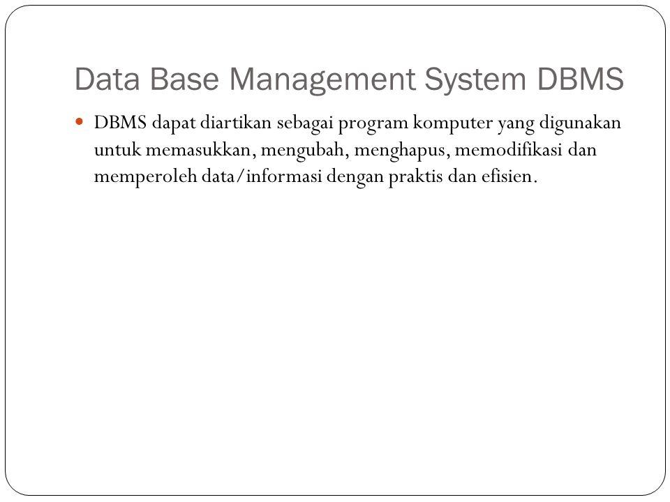 Data Base Management System DBMS DBMS dapat diartikan sebagai program komputer yang digunakan untuk memasukkan, mengubah, menghapus, memodifikasi dan memperoleh data/informasi dengan praktis dan efisien.