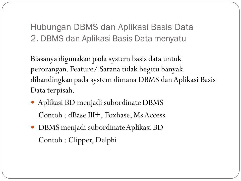 Hubungan DBMS dan Aplikasi Basis Data 2.