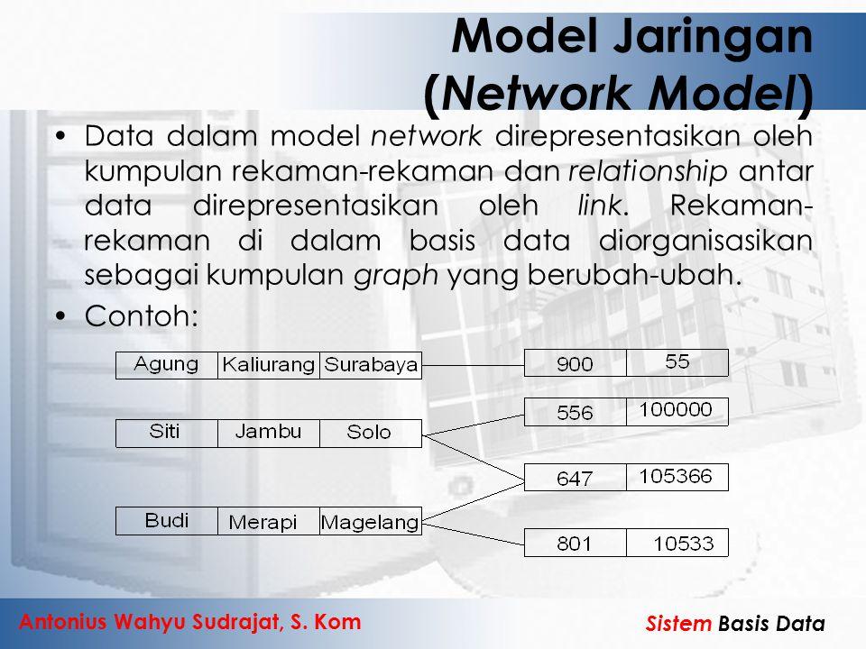 Antonius Wahyu Sudrajat, S. Kom Sistem Basis Data Model Jaringan ( Network Model ) Data dalam model network direpresentasikan oleh kumpulan rekaman-re
