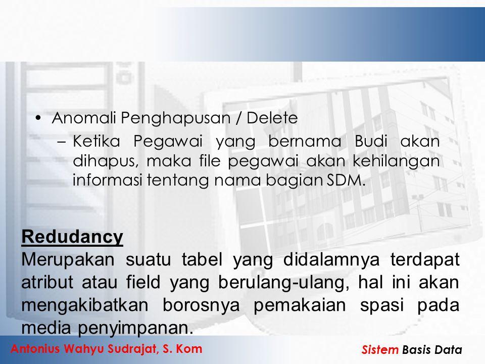 Antonius Wahyu Sudrajat, S. Kom Sistem Basis Data Anomali Penghapusan / Delete –Ketika Pegawai yang bernama Budi akan dihapus, maka file pegawai akan