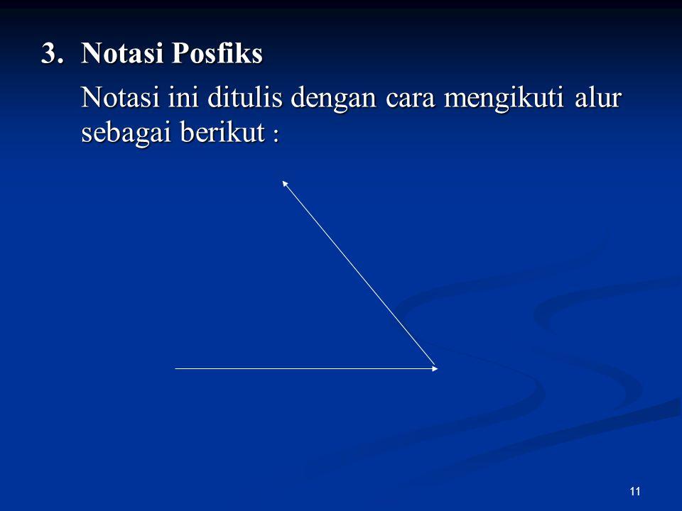11 3.Notasi Posfiks Notasi ini ditulis dengan cara mengikuti alur sebagai berikut :