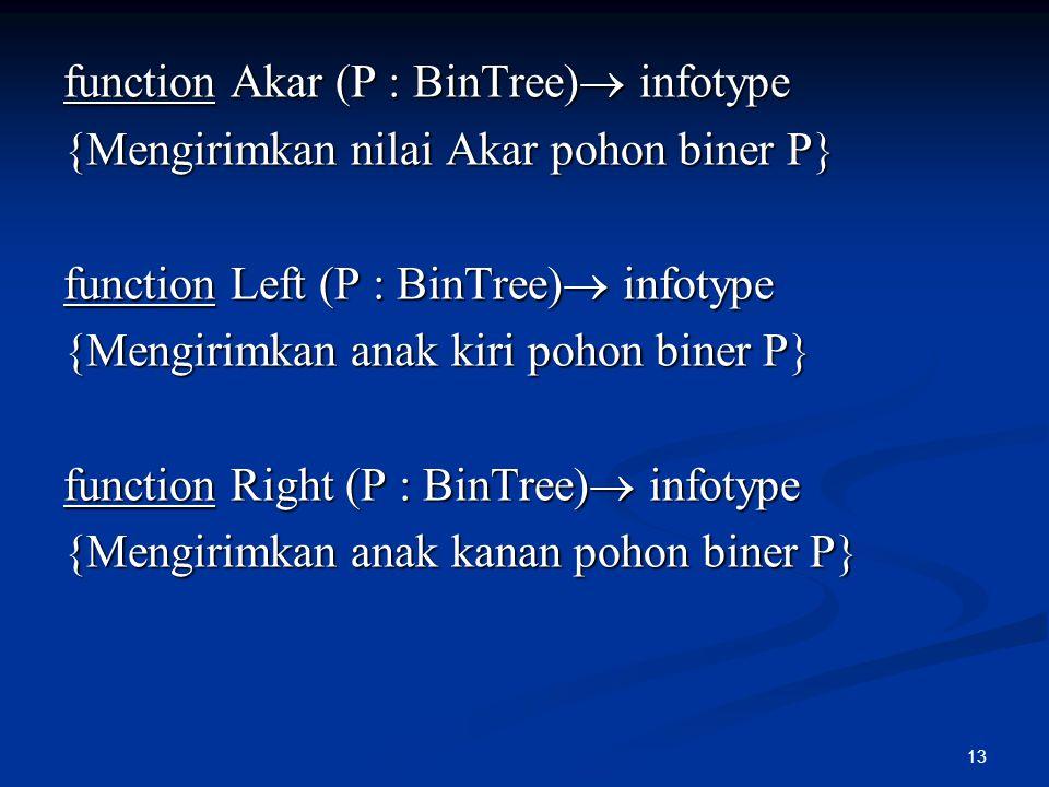 13 function Akar (P : BinTree)  infotype {Mengirimkan nilai Akar pohon biner P} function Left (P : BinTree)  infotype {Mengirimkan anak kiri pohon b