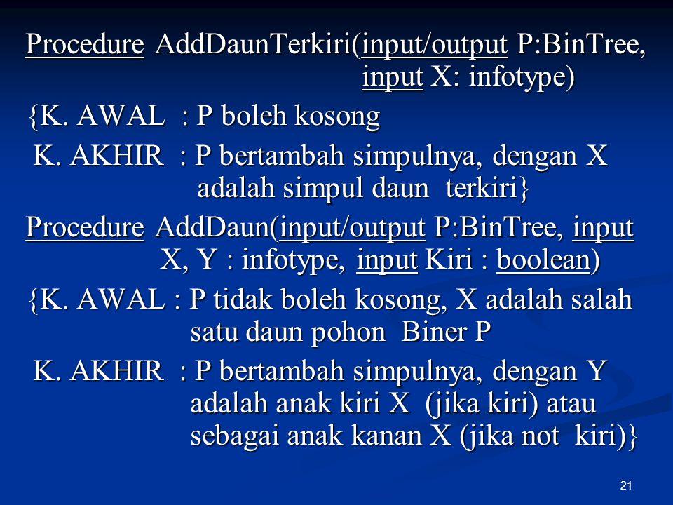 21 Procedure AddDaunTerkiri(input/output P:BinTree, input X: infotype) {K. AWAL : P boleh kosong K. AKHIR : P bertambah simpulnya, dengan X adalah sim