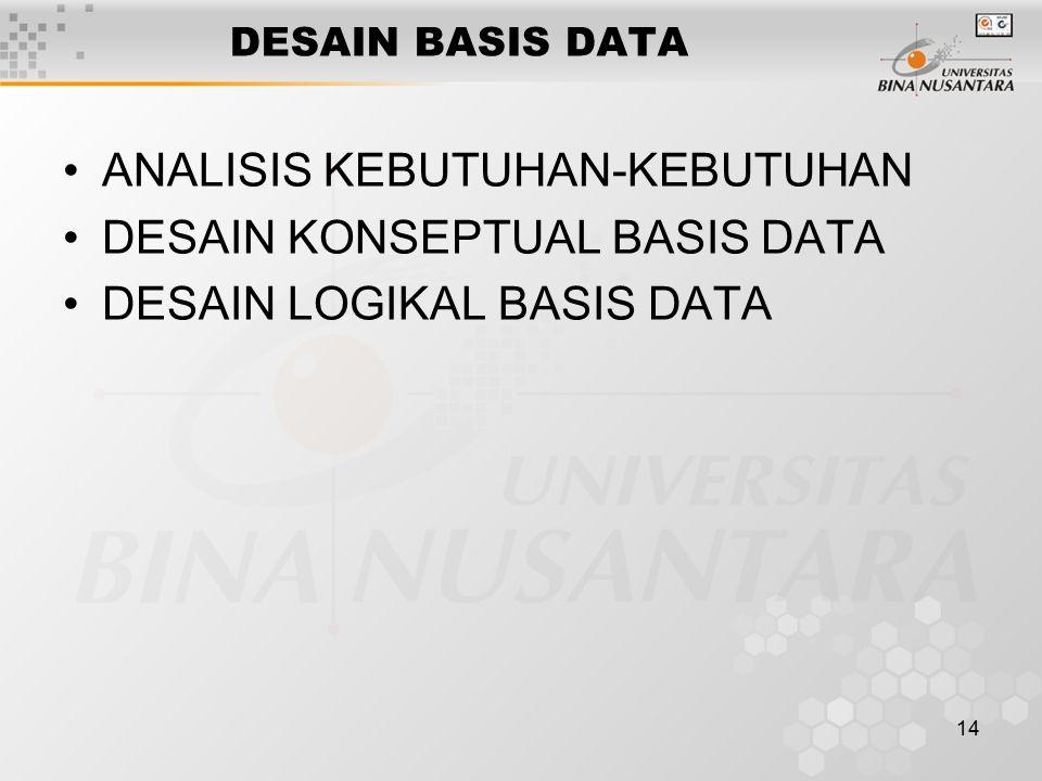 14 DESAIN BASIS DATA ANALISIS KEBUTUHAN-KEBUTUHAN DESAIN KONSEPTUAL BASIS DATA DESAIN LOGIKAL BASIS DATA