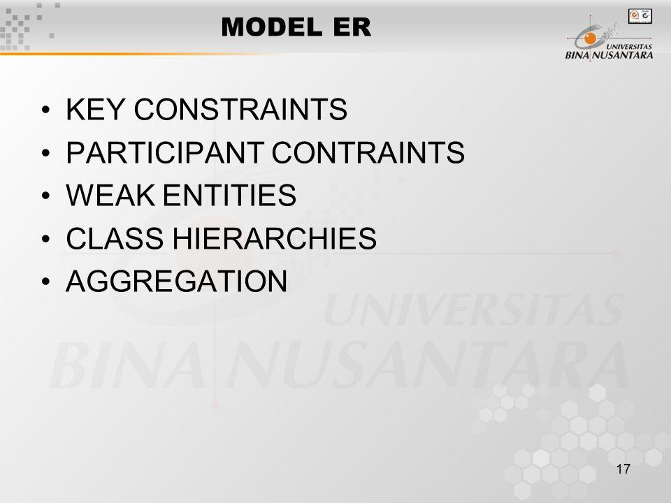 17 MODEL ER KEY CONSTRAINTS PARTICIPANT CONTRAINTS WEAK ENTITIES CLASS HIERARCHIES AGGREGATION