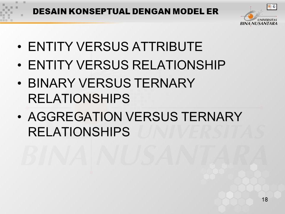 18 DESAIN KONSEPTUAL DENGAN MODEL ER ENTITY VERSUS ATTRIBUTE ENTITY VERSUS RELATIONSHIP BINARY VERSUS TERNARY RELATIONSHIPS AGGREGATION VERSUS TERNARY