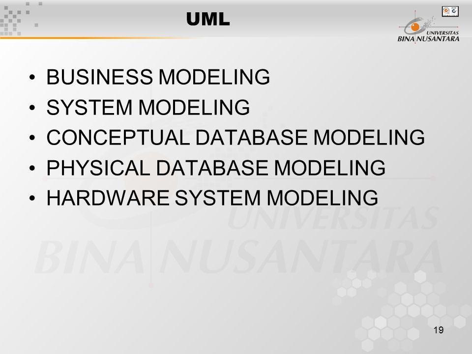 19 UML BUSINESS MODELING SYSTEM MODELING CONCEPTUAL DATABASE MODELING PHYSICAL DATABASE MODELING HARDWARE SYSTEM MODELING