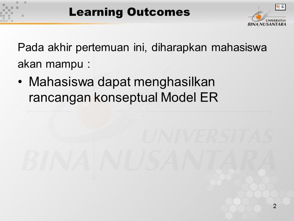 2 Learning Outcomes Pada akhir pertemuan ini, diharapkan mahasiswa akan mampu : Mahasiswa dapat menghasilkan rancangan konseptual Model ER