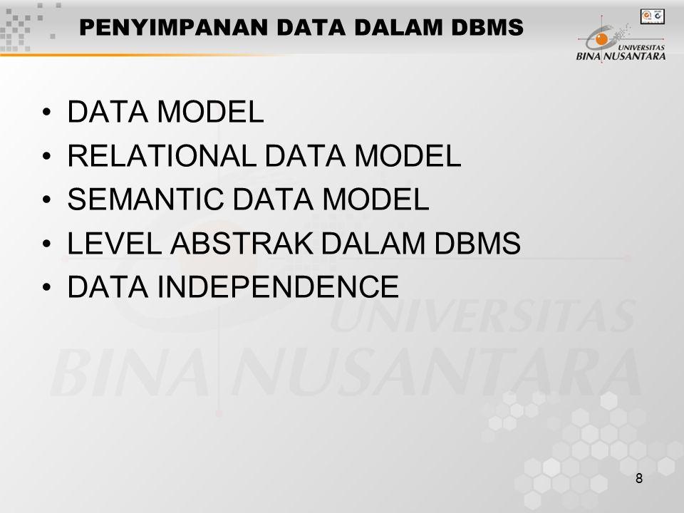 9 PENYIMPANAN DATA DALAM DBMS Physical Schema Conceptual Schema View 1View 2View 3