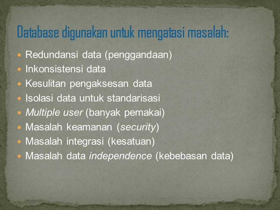 Redundansi data (penggandaan) Inkonsistensi data Kesulitan pengaksesan data Isolasi data untuk standarisasi Multiple user (banyak pemakai) Masalah kea