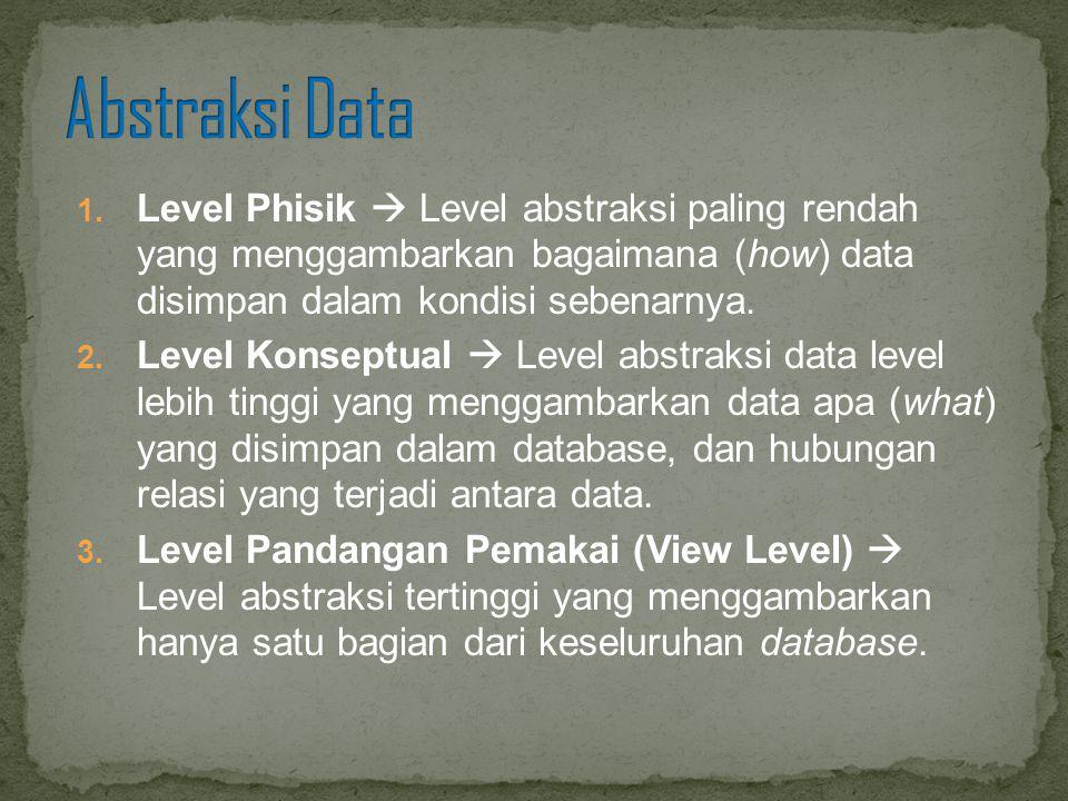 1. Level Phisik  Level abstraksi paling rendah yang menggambarkan bagaimana (how) data disimpan dalam kondisi sebenarnya. 2. Level Konseptual  Level