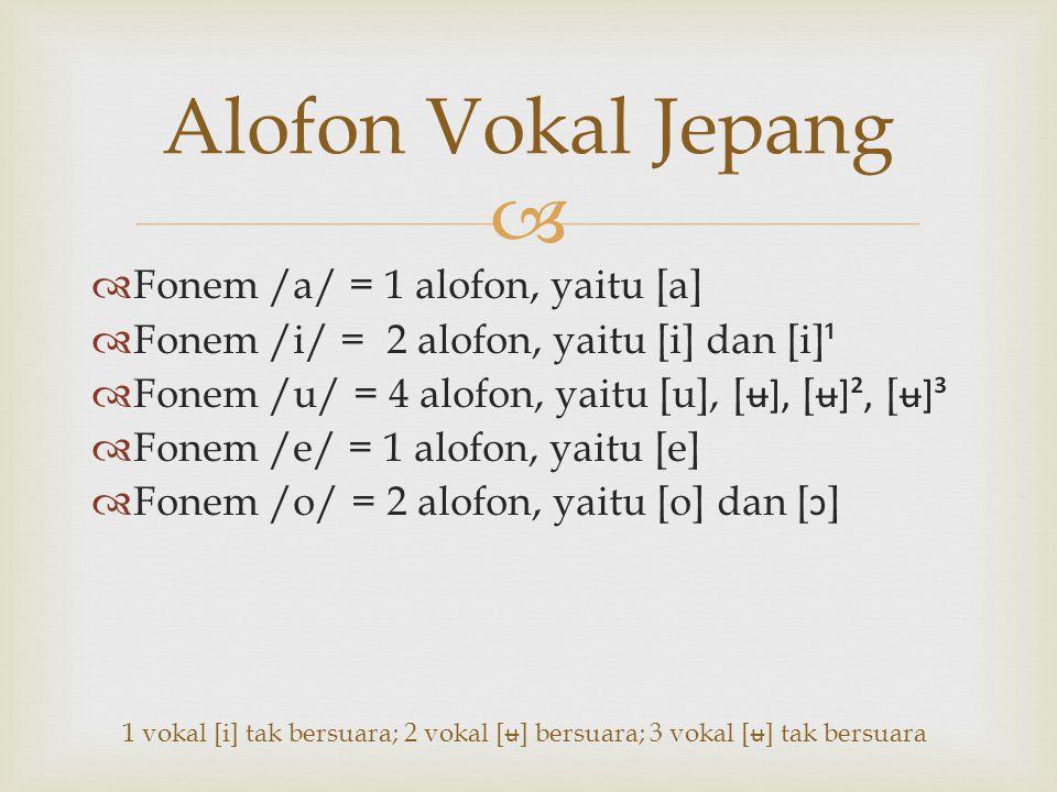  Alofon Vokal Jepang  Fonem /a/ = 1 alofon, yaitu [a]  Fonem /i/ = 2 alofon, yaitu [i] dan [i] ¹  Fonem /u/ = 4 alofon, yaitu [u], [ ʉ], [ ʉ]², [