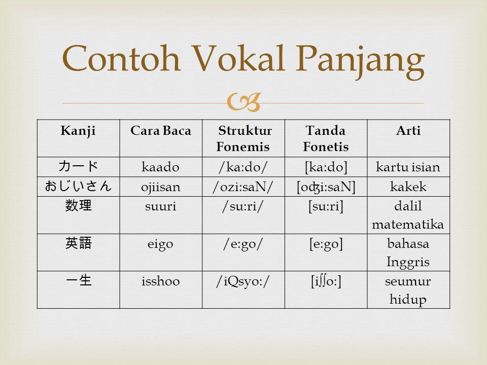  KanjiCara Baca Struktur Fonemis Tanda Fonetis Arti カード kaado/ka:do/[ka:do]kartu isian おじいさん ojiisan/ozi:saN/ [o ʤ i:saN] kakek 数理 suuri/su:ri/[su:ri