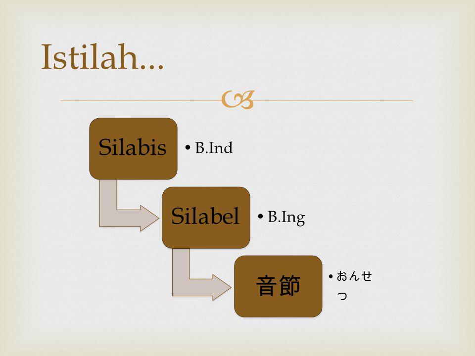  Silabis B.Ind Silabel B.Ing 音節 おんせ つ Istilah...