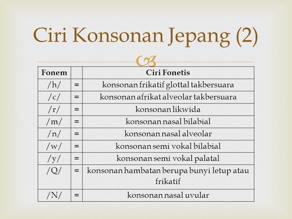  Fonem Ciri Fonetis /h/=konsonan frikatif glottal takbersuara /c/=konsonan afrikat alveolar takbersuara /r/=konsonan likwida /m/=konsonan nasal bilab