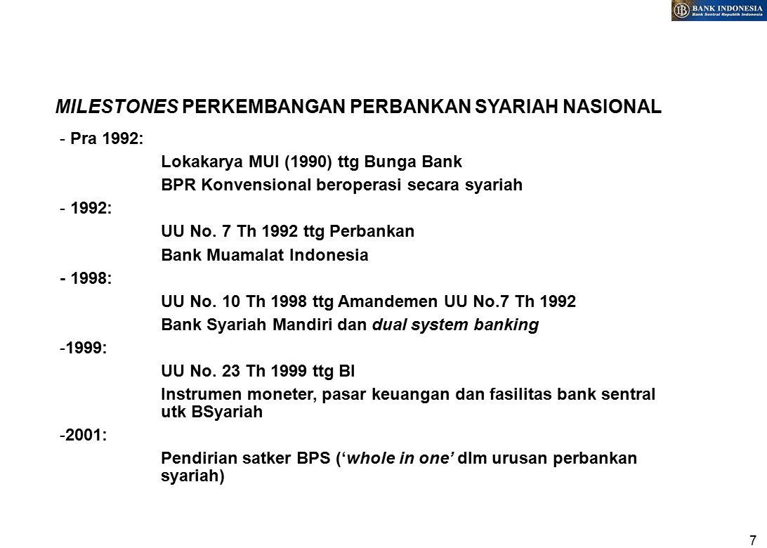 7 MILESTONES PERKEMBANGAN PERBANKAN SYARIAH NASIONAL - Pra 1992: Lokakarya MUI (1990) ttg Bunga Bank BPR Konvensional beroperasi secara syariah - 1992: UU No.