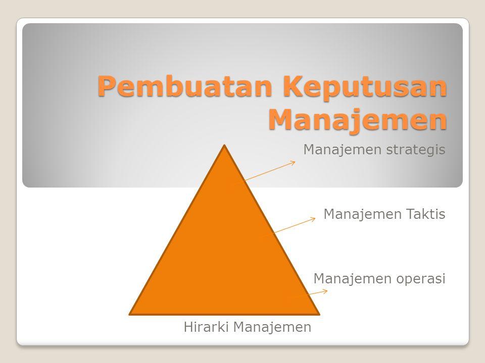 Pembuatan Keputusan Manajemen Manajemen strategis Manajemen Taktis Manajemen operasi Hirarki Manajemen