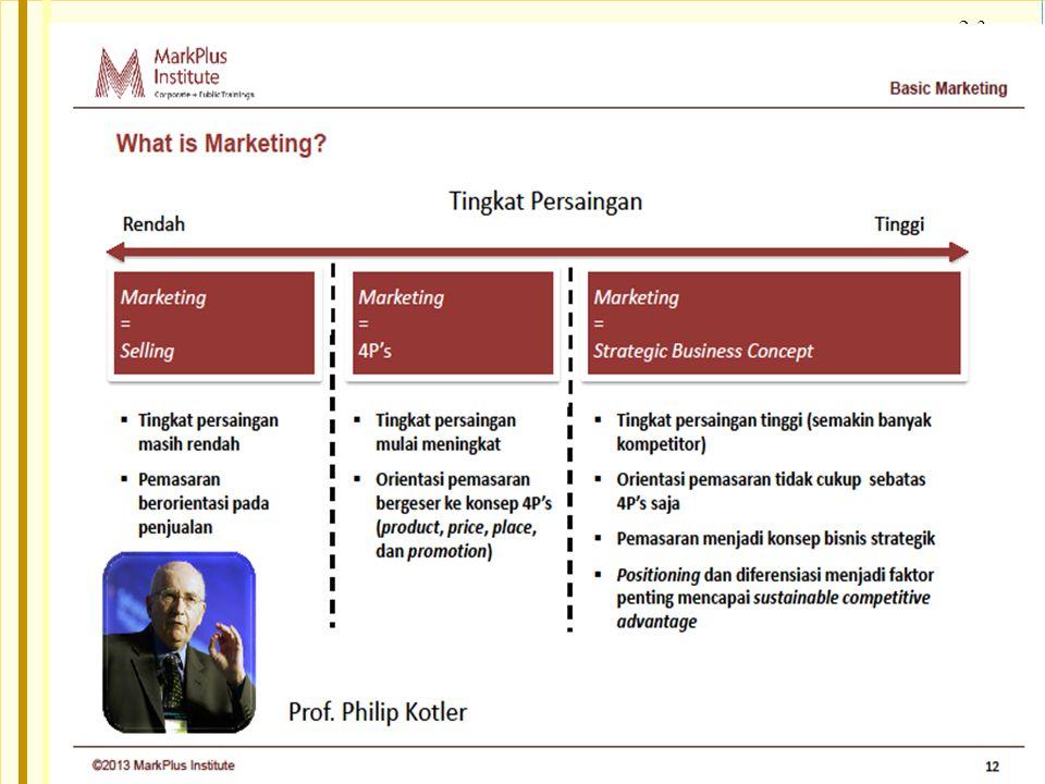 2-4 Konsep Marketing Strategic  Mengubah fokus pemasaran dari produk ke pelanggan dalam konteks lingkungan eksternal yang lebih luas.