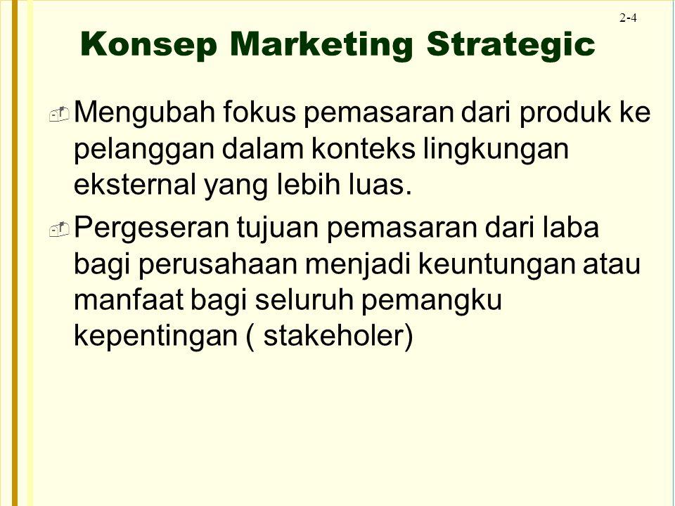 2-4 Konsep Marketing Strategic  Mengubah fokus pemasaran dari produk ke pelanggan dalam konteks lingkungan eksternal yang lebih luas.  Pergeseran tu