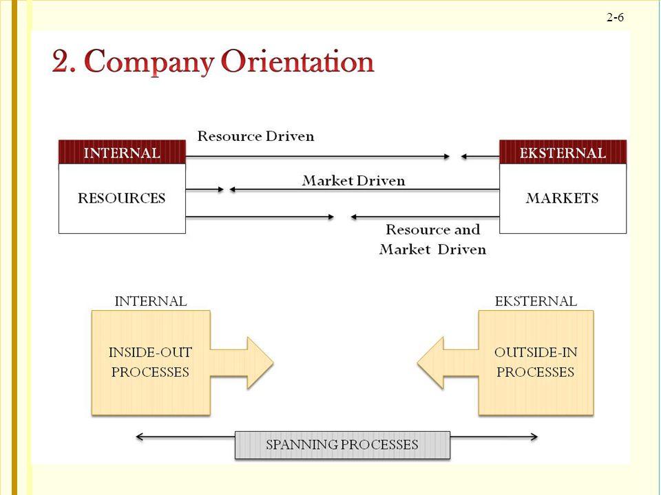 2-17 Continuous Learning about markets  Belajar terus menerus tentang perkembangan pasar dan persaingan yang sifatnya dinamis  Preferensi konsumen akan terus bergerak  Mengantisipasi apa yang akan disukai pasar dimasa yang akan datang