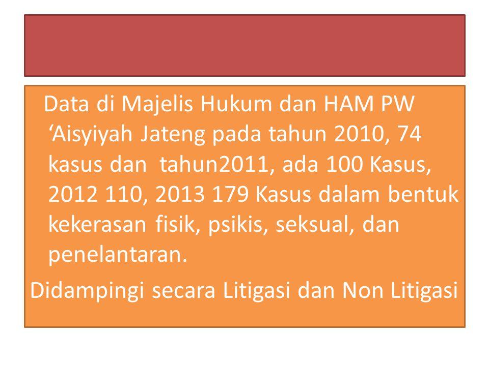 Data di Majelis Hukum dan HAM PW 'Aisyiyah Jateng pada tahun 2010, 74 kasus dan tahun2011, ada 100 Kasus, 2012 110, 2013 179 Kasus dalam bentuk kekera