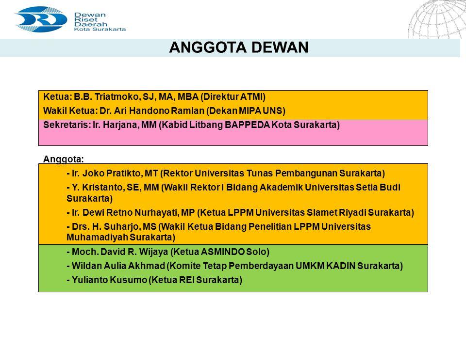 4/20/2015 Seite 2 Seite 2 ANGGOTA DEWAN Ketua: B.B. Triatmoko, SJ, MA, MBA (Direktur ATMI) Wakil Ketua: Dr. Ari Handono Ramlan (Dekan MIPA UNS) Sekret