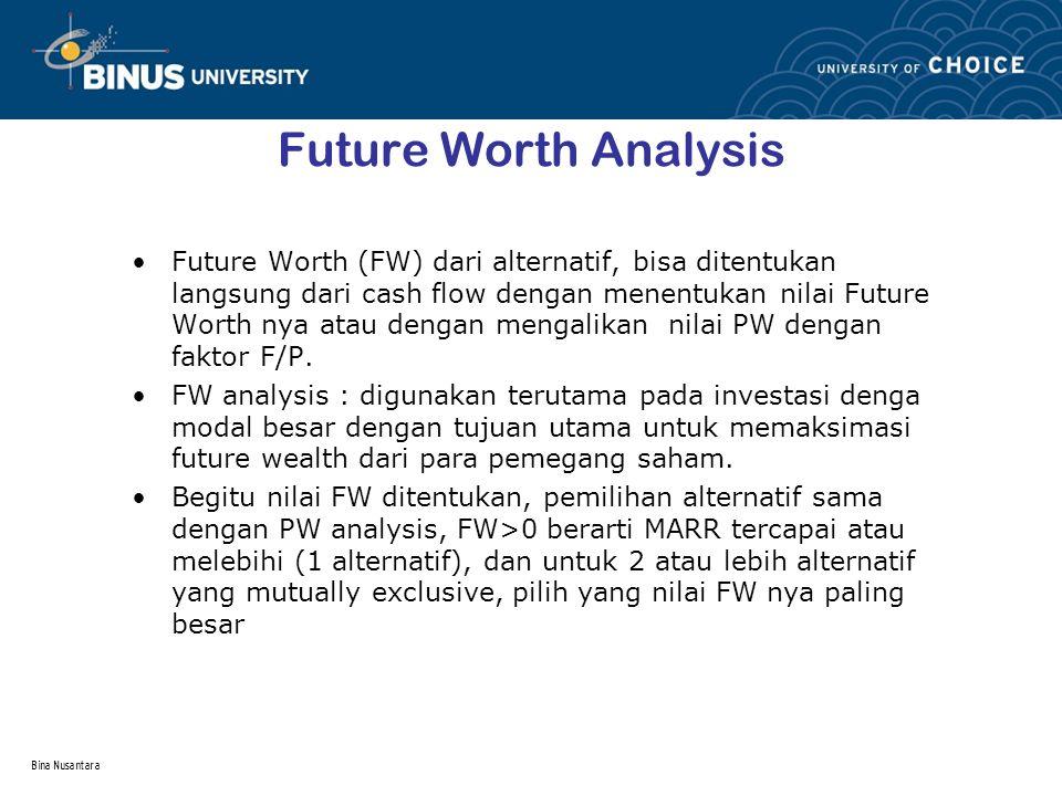 Bina Nusantara Future Worth Analysis Future Worth (FW) dari alternatif, bisa ditentukan langsung dari cash flow dengan menentukan nilai Future Worth n