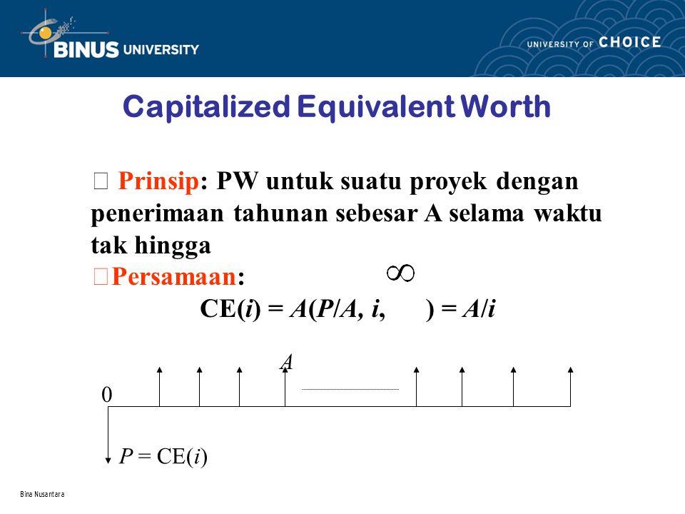 Bina Nusantara Capitalized Equivalent Worth  Prinsip: PW untuk suatu proyek dengan penerimaan tahunan sebesar A selama waktu tak hingga Persamaan: C