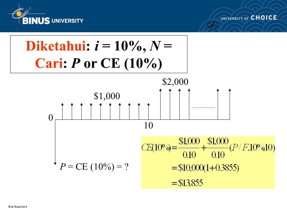 Bina Nusantara Diketahui: i = 10%, N = Cari: P or CE (10%) 10 $1,000 $2,000 P = CE (10%) = ? 0