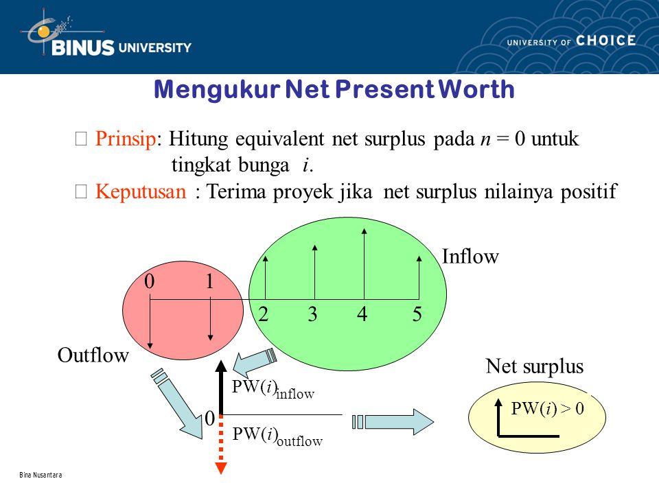 Bina Nusantara Mengukur Net Present Worth  Prinsip: Hitung equivalent net surplus pada n = 0 untuk tingkat bunga i.  Keputusan : Terima proyek jika