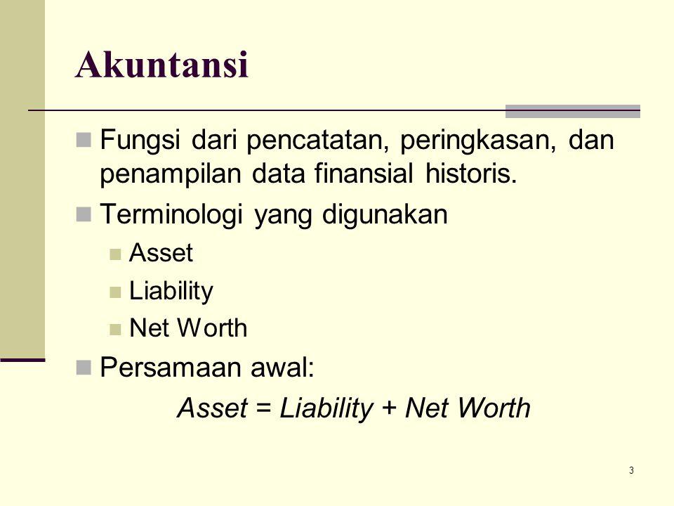 3 Akuntansi Fungsi dari pencatatan, peringkasan, dan penampilan data finansial historis. Terminologi yang digunakan Asset Liability Net Worth Persamaa
