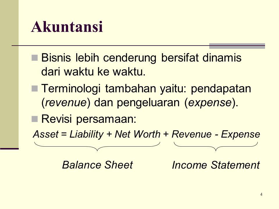 4 Akuntansi Bisnis lebih cenderung bersifat dinamis dari waktu ke waktu. Terminologi tambahan yaitu: pendapatan (revenue) dan pengeluaran (expense). R