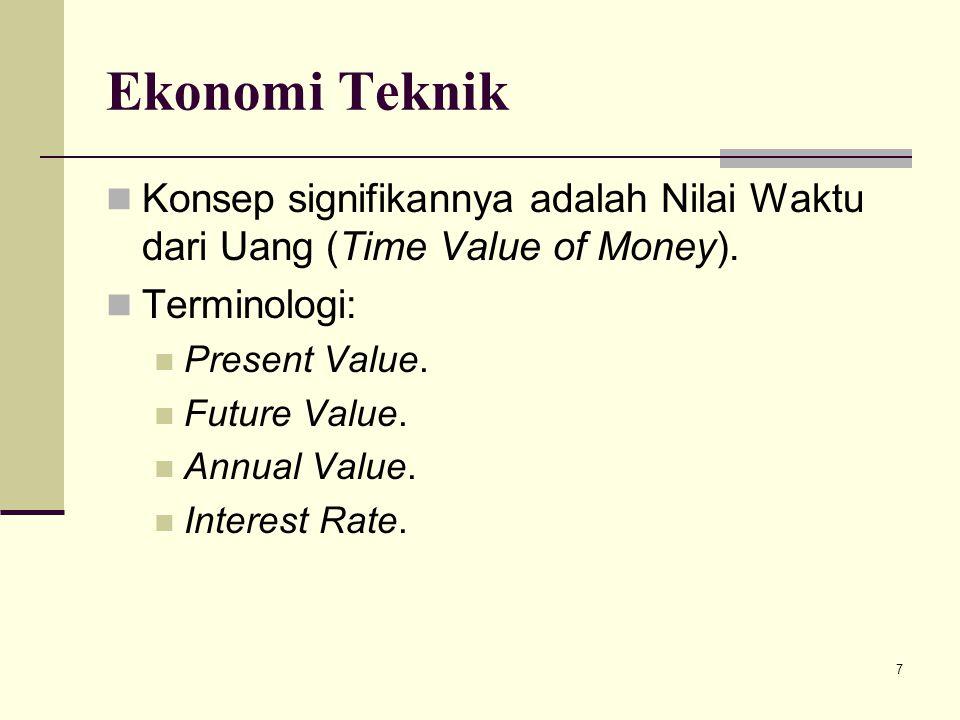 8 Ekonomi Teknik Aplikasi ekonomi-ekonomi ilmiah pada solusi dari berbagai permasalah praktikal.
