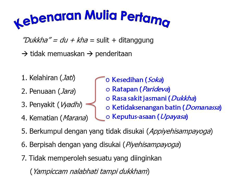 """""""Dukkha"""" = du + kha = sulit + ditanggung  tidak memuaskan  penderitaan 1. Kelahiran (Jati) 2. Penuaan (Jara) 3. Penyakit (Vyadhi) 4. Kematian (Maran"""