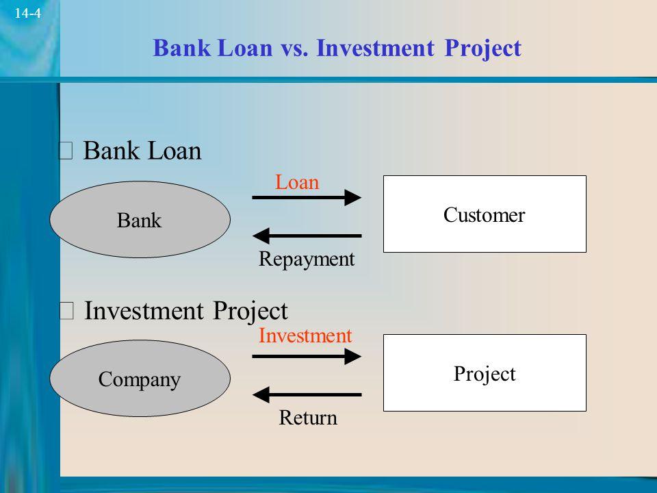 5 14-5 Penjelasan Project Cash Flows Year (n) Cash Inflows (Benefits) Cash Outflows (Costs) Net Cash Flows 00$650,000-$650,000 1215,50053,000162,500 2215,50053,000162,500 ………… 8215,50053,000162,500