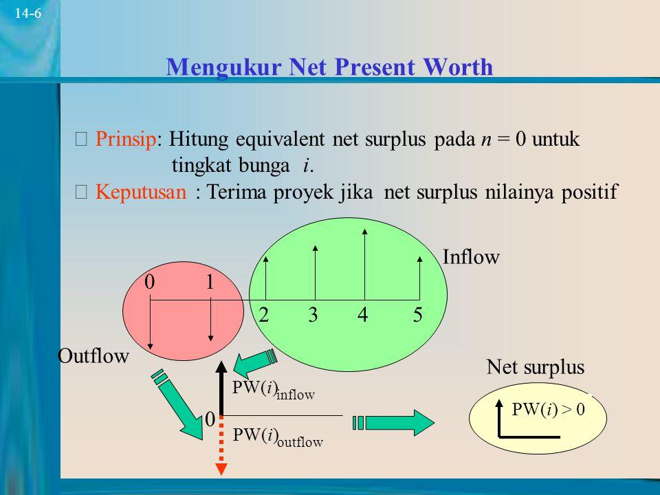 6 14-6 Mengukur Net Present Worth  Prinsip: Hitung equivalent net surplus pada n = 0 untuk tingkat bunga i.