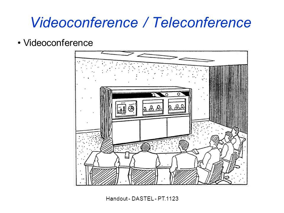Handout - DASTEL - PT.1123 Videoconference / Teleconference Videoconference